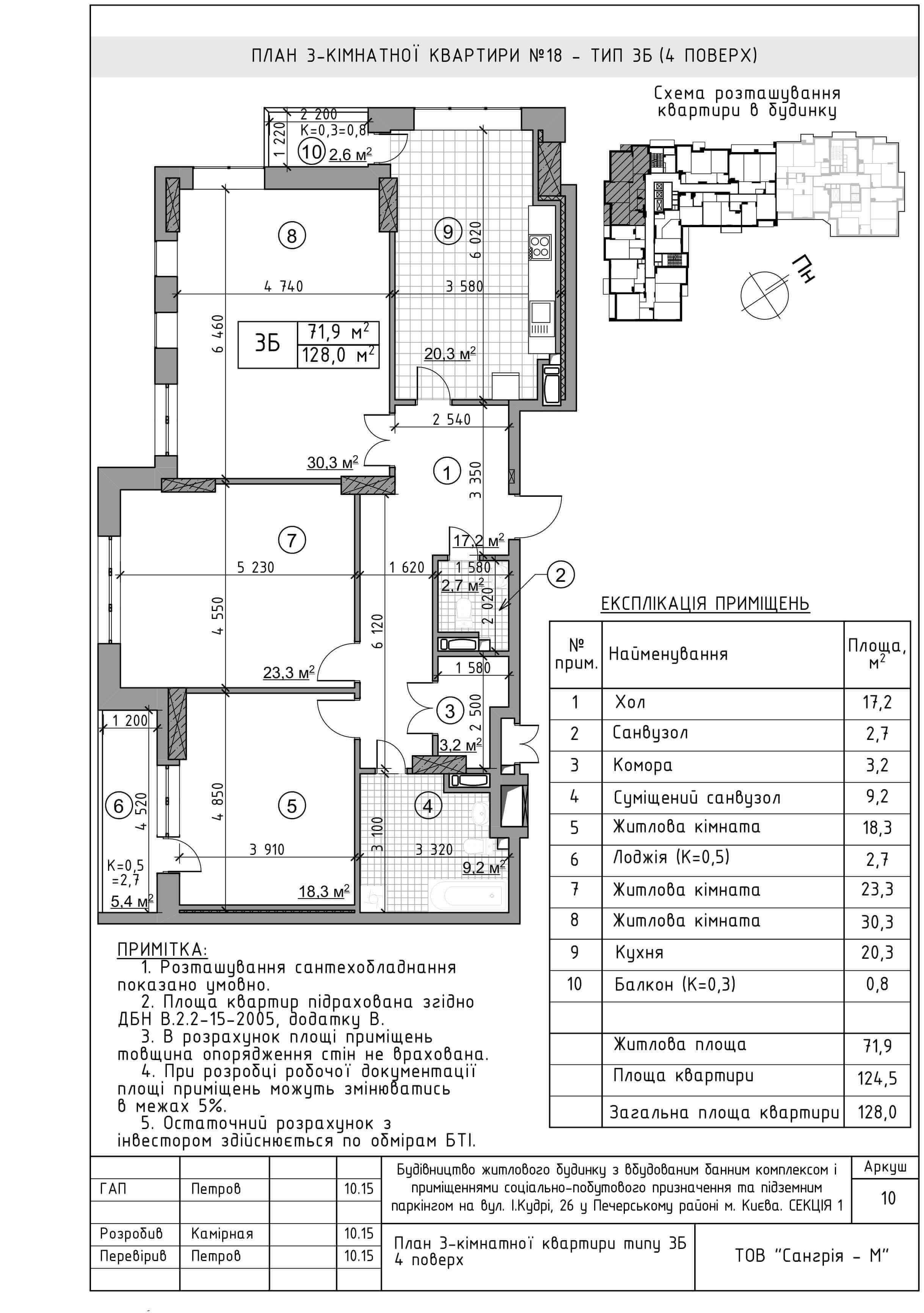 Прохладная долина  купить квартиру в новостройке в Сочи